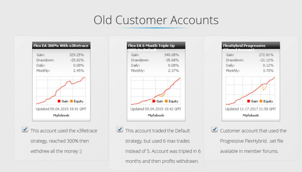 Forex Flex EA Review - Customer Accounts