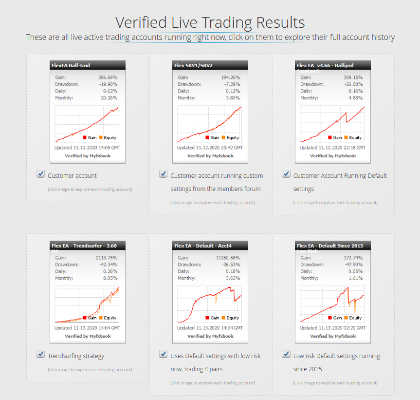 Forex Flex EA Review - Verified Trading Account Results
