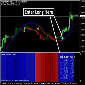Forex broker income