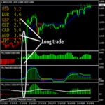 forex-profit-heaper-trading-system