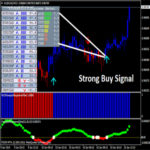 forex-profit-supreme-trading-system