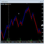 renko-charting-package