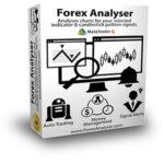 forex-analyser