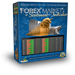 forex market sentiment