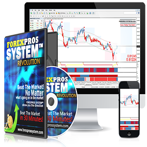 Best forex trading system review