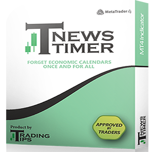 T-NewsTimer Indicator