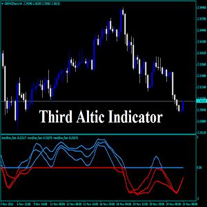 forex third altic indicator