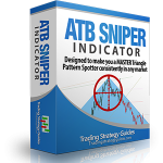 ATB Sniper Indicator Review