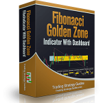 Fibonacci Golden Zone Indicator Review