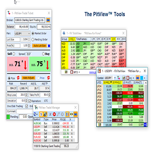 PitView Review