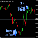Super Forex Launcher Review