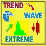 Trend Wave Extreme Indicator Review