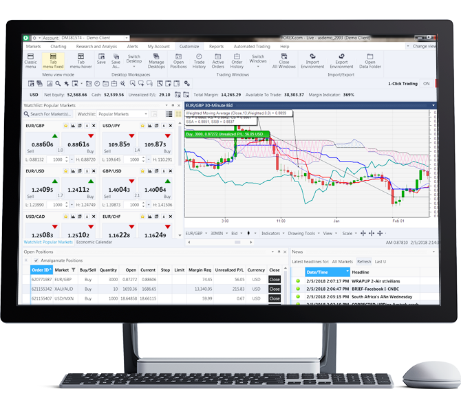 Forex investment review