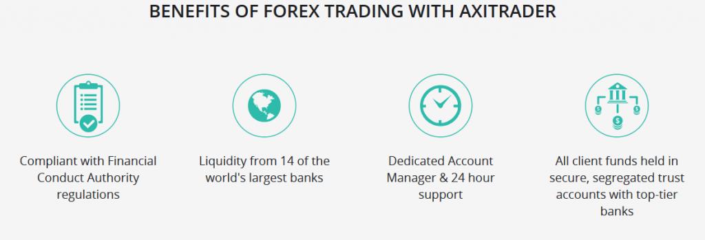 Axitrader forex sentiment