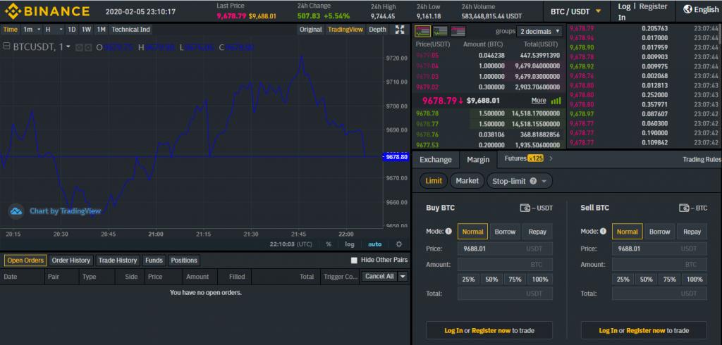 Binance Review - Advanced Trading Platform