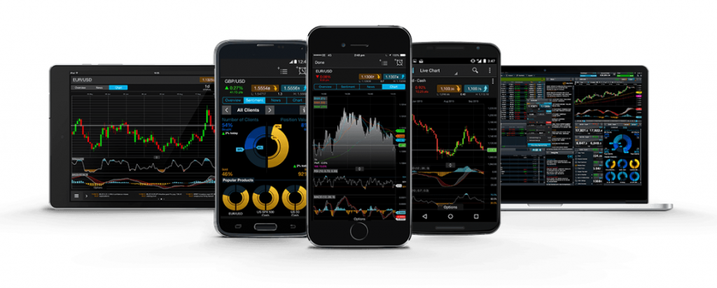 CMC Markets Review - CFD Trading App