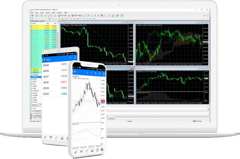 CMC Markets Review - MT4 Trading Platform