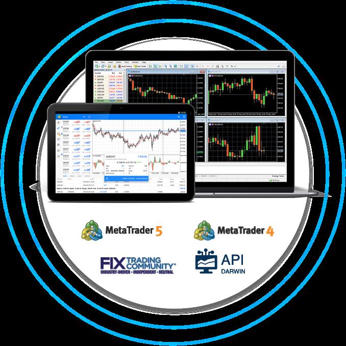 Darwinex Review - Trading Platforms