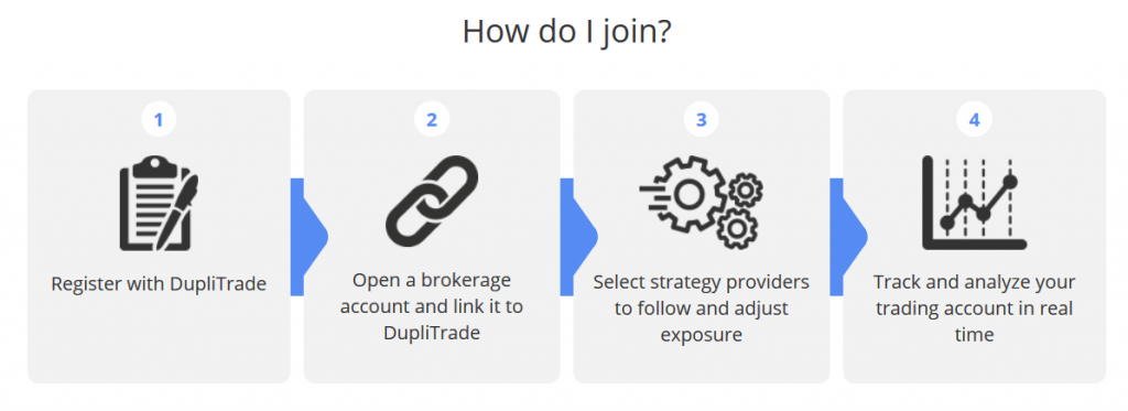 DupliTrade Review - How To Join