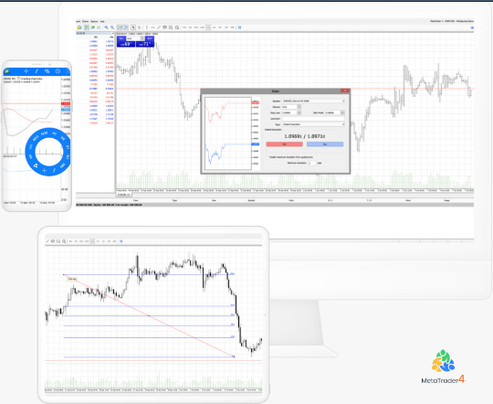 EuropeFX Review - MT4 Trading Terminals