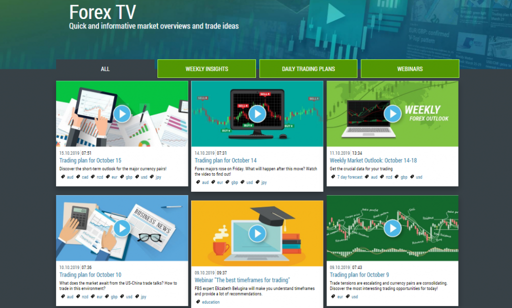 FBS Review - Forex TV