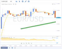 FX Blue Review - Real Time Trading Charts