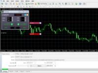 FX Blue Review - Trading Simulator