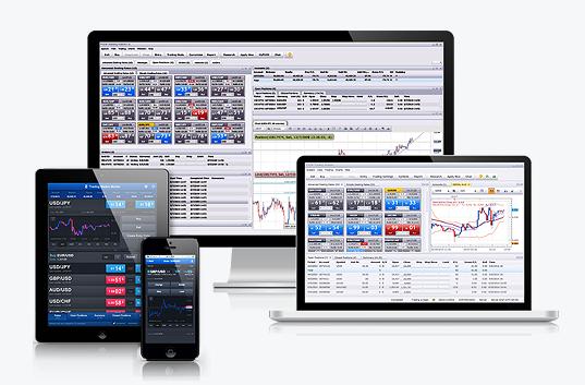 FXCM Trading Station Platform