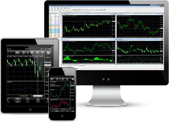 FXTM Review - MetaTrader Trading Platforms