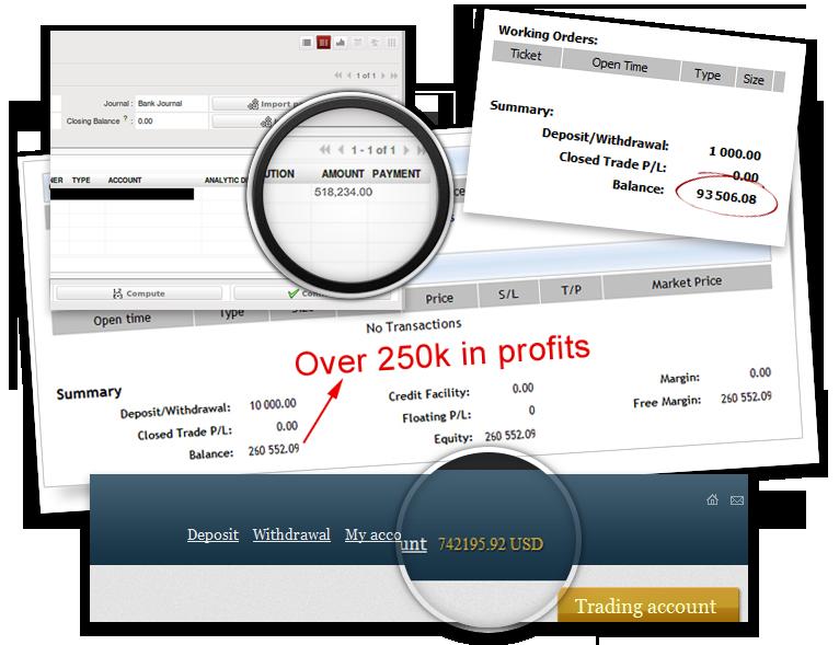 Forex Pips Master Premier - Developer Claims