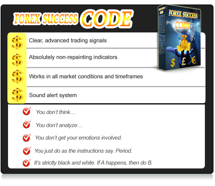 Forex Success Code Review - Features