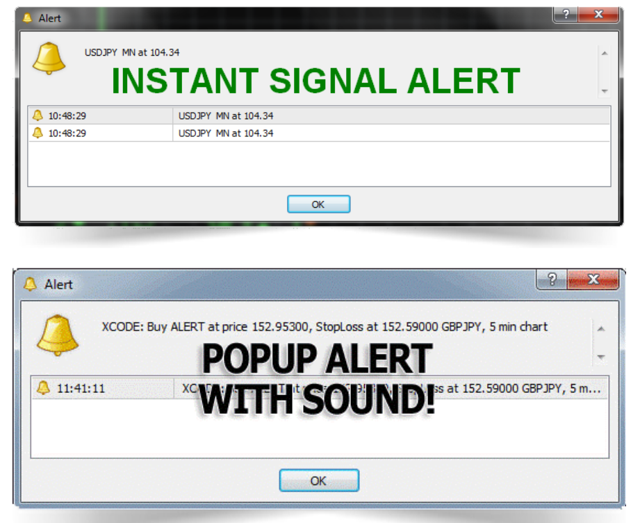 Forex Success Code Review - Signal Alerts