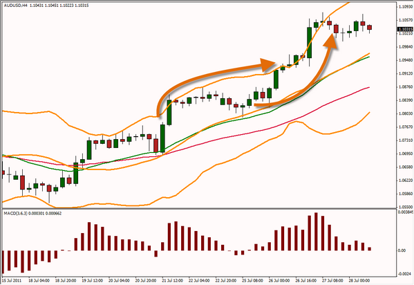 Forex Trading For Lunch System Review - Screenshot 2