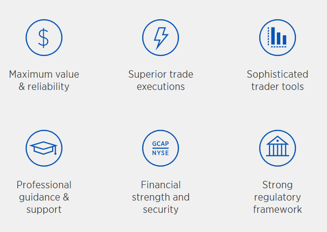 Forex.com Review - Key Features