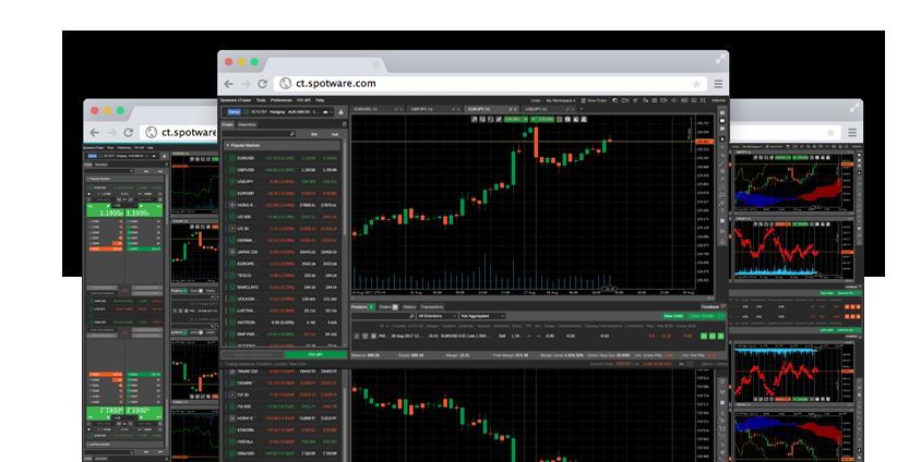 FxPro Review- cTrader Platform