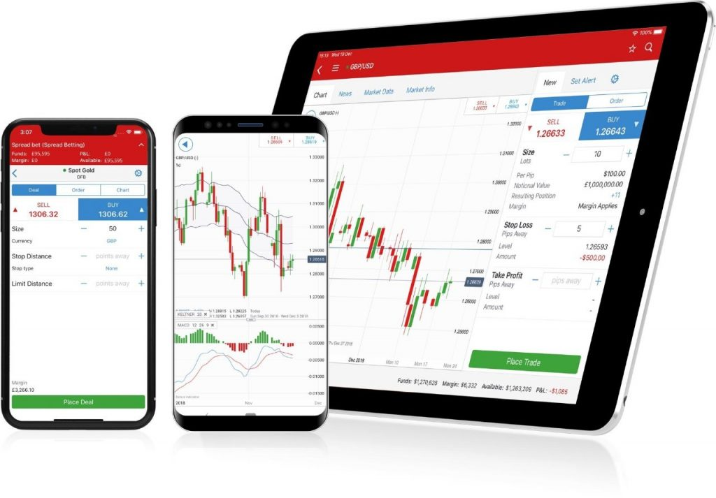IG Review - IG Mobile Trading Platform