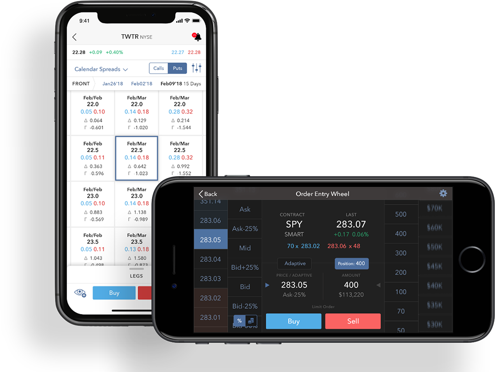 Interactive Brokers Review - Mobile Trading Platform