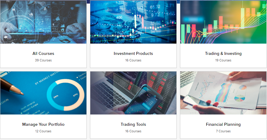 Interactive Brokers Review - Traders Academy