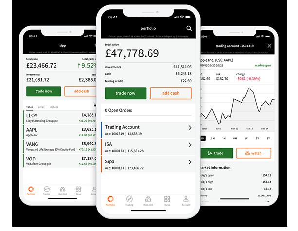Interactive Investor Review - Trading Platform
