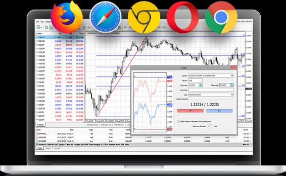 JustForex Review- MT4 Trading Platform