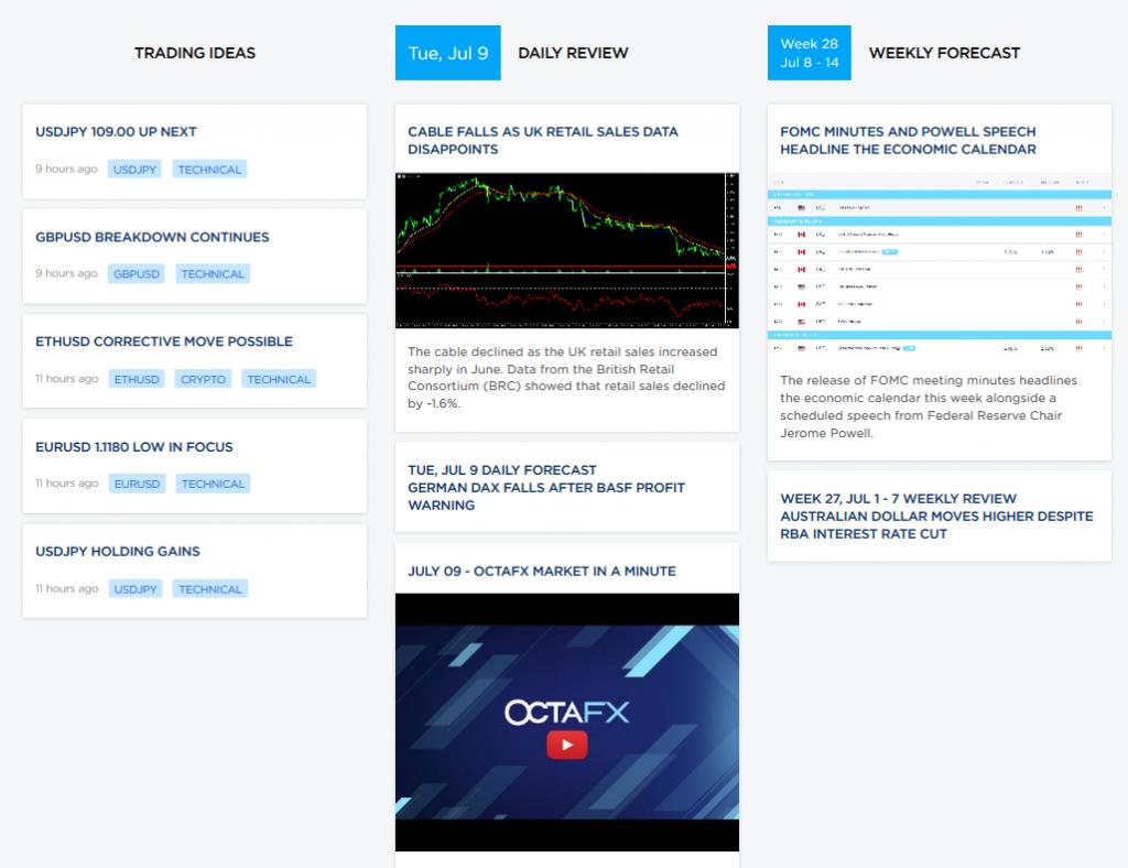 OctaFX Review - Market Insights