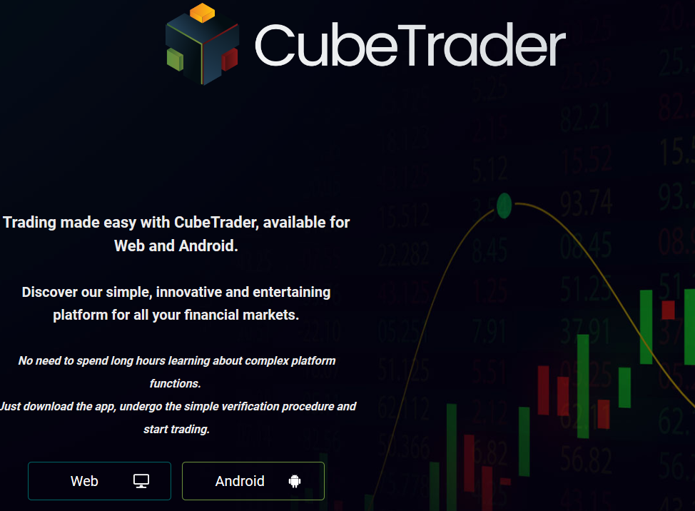 4xCube Review - CubeTrader Platform