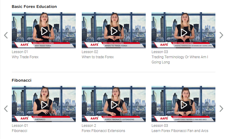 AAFX Trading Review - Educational Videos