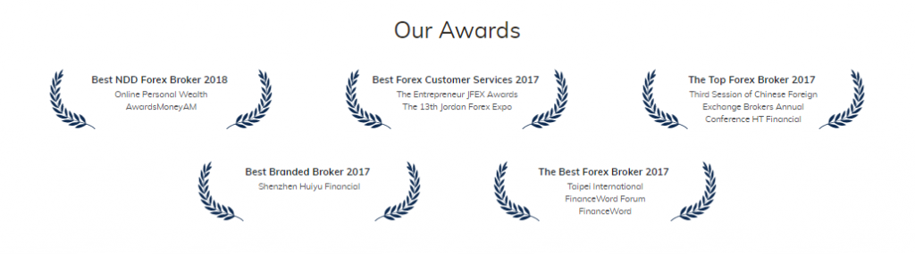 ATFX Review - Award Winning Online Broker