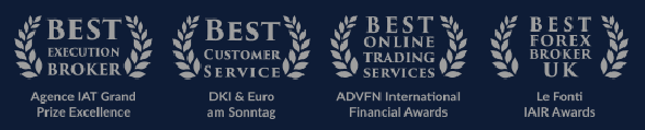 ActivTrades Review - Broker Awards