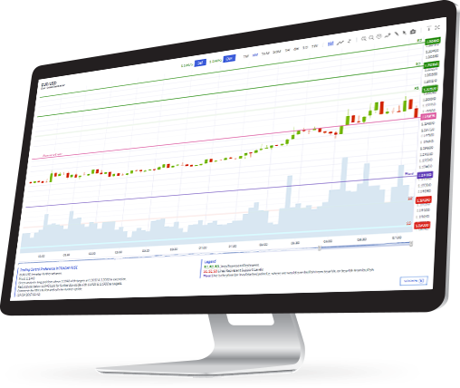 ClickTrades Review - Trading Central
