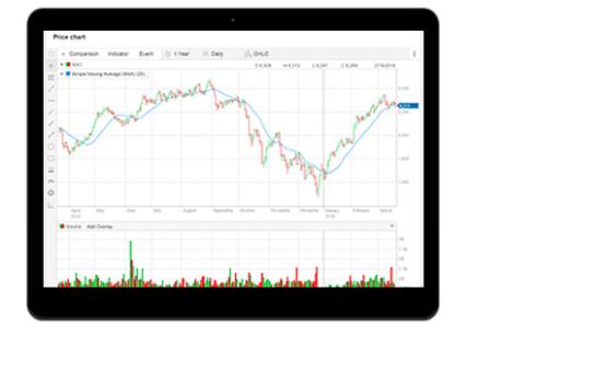 CommSec Review - Web Trading Platform