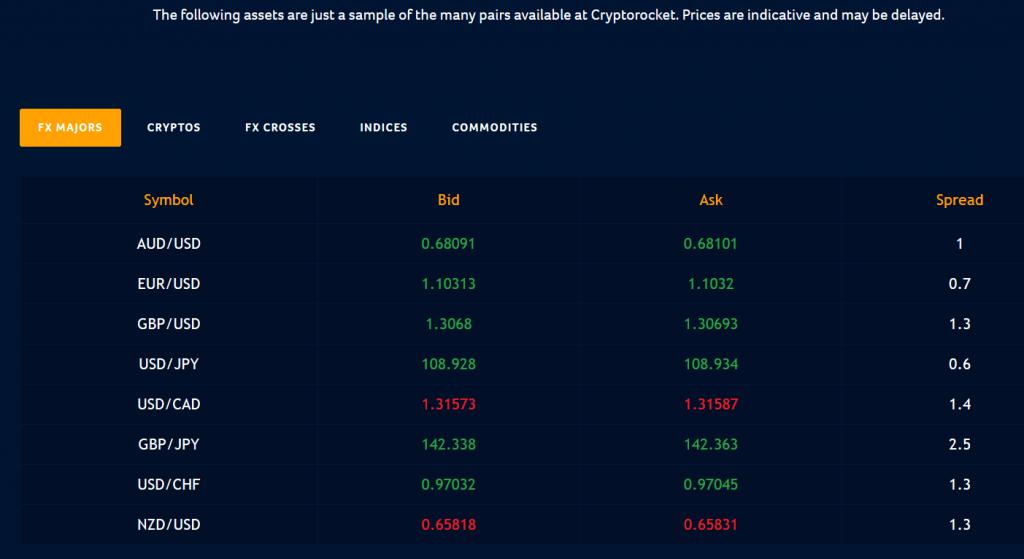 CryptoRocket Review - Trading Instruments
