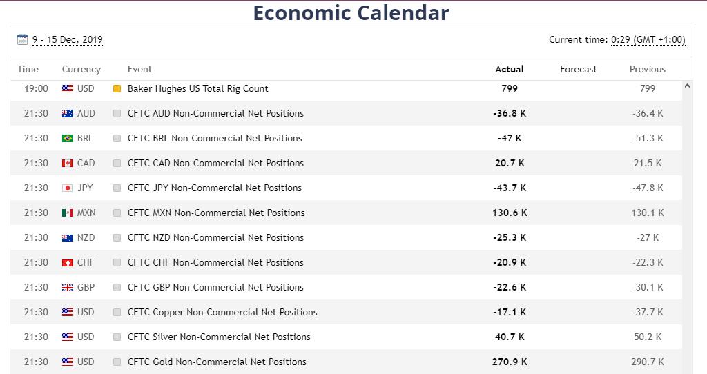 ETFinance Review - Economic Calendar