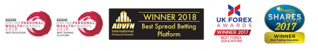 ETX Capital Review - Brokerage Awards
